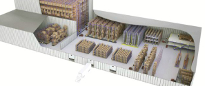 Warehouse Layouts